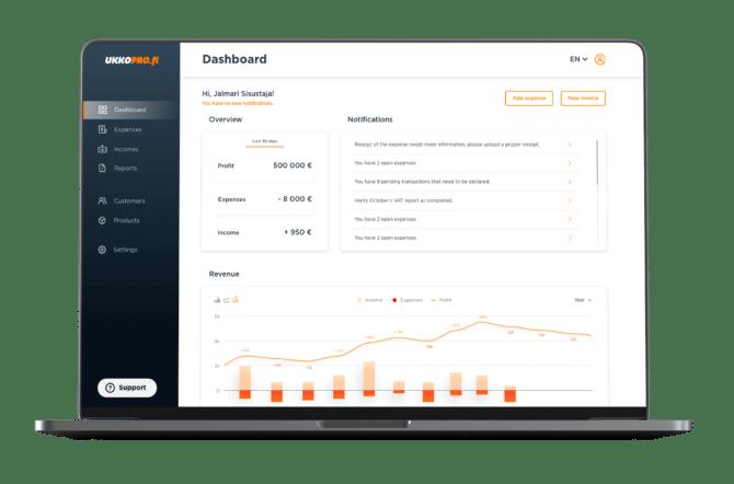 UKKO-Private-Trader-dashboard